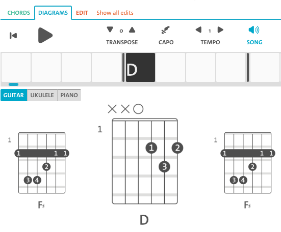 Chordify chord diagram view