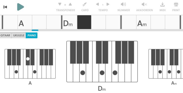 Conchita Chordify Chords Blog Chordify Tune Into Chords