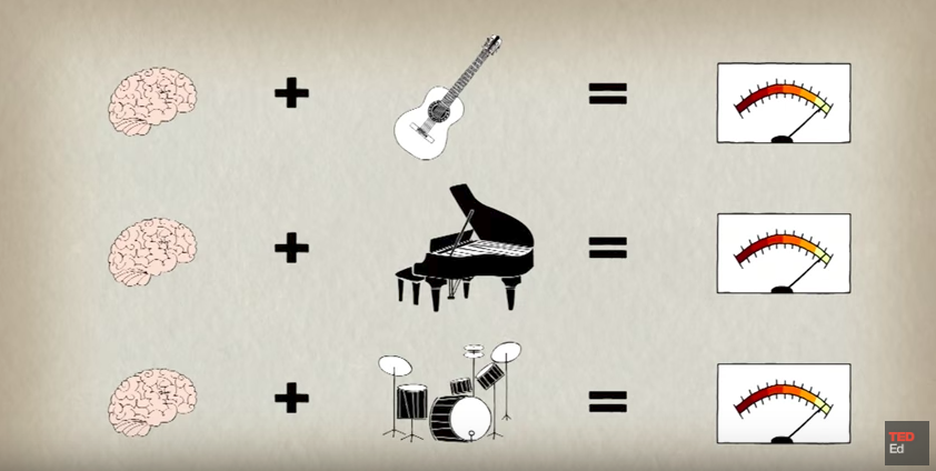 Being A Musician Is Good For Your Brain Blog Chordify Tune