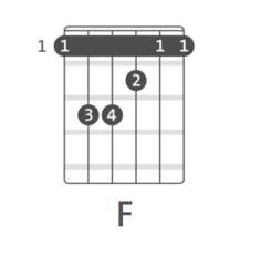 Basic Chord Build Up