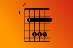 The B major stands for Blues - chord of the week