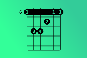Flatten your B's and sharpen those A's 'cause here's another chord of the week