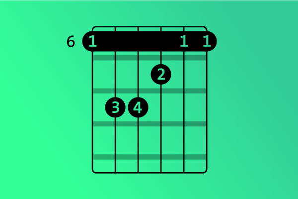 Bb/A# Chord of the Week - Flatten your B\'s and sharpen those A\'s