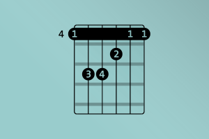 Chord of the week - Pitch the G into a G# or flatten your A with an Ab, the chord remains the same