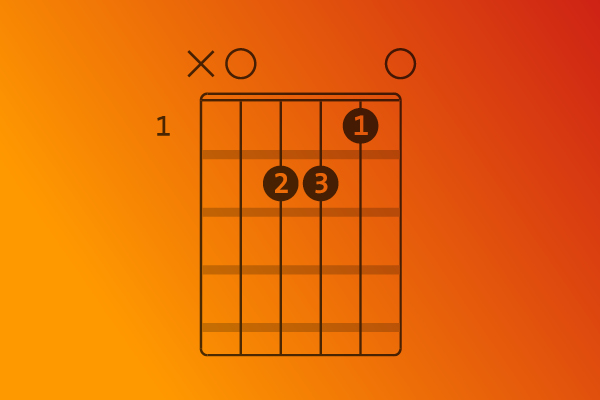 A minor equals classic rock - Chord of the week
