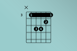 Hip-hop, blues rock you name it and the C minor's got it - chord of the week