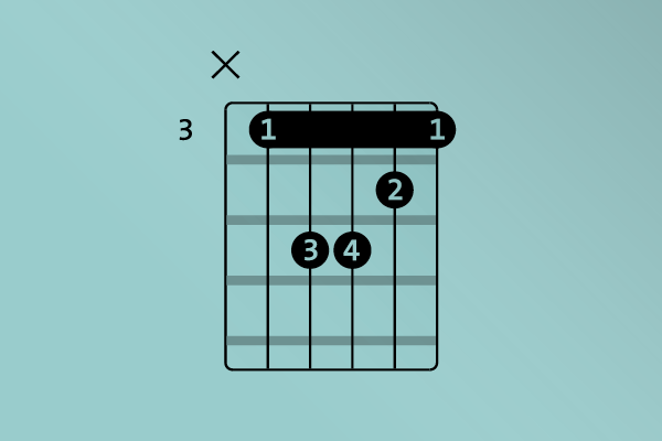 guitar Archives | Blog | Chordify | Tune Into Chords