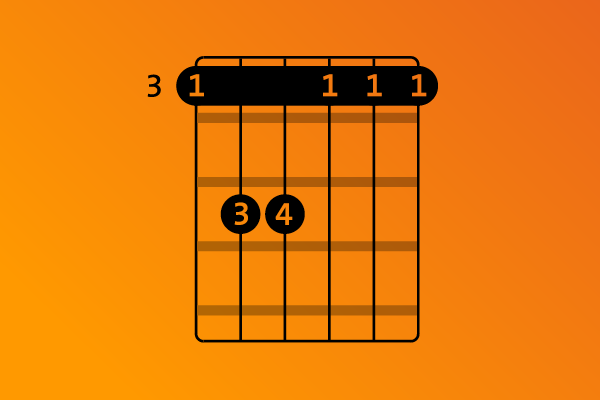 Chord Archives Blog Chordify Tune Into Chords
