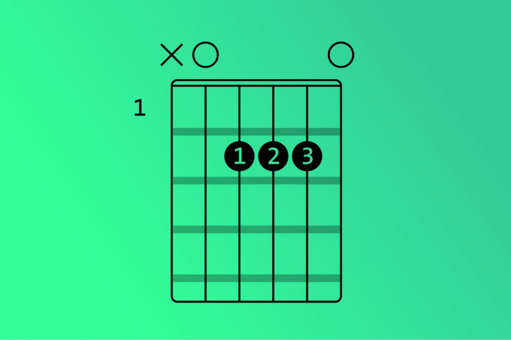 Learn the a chord in three simple steps