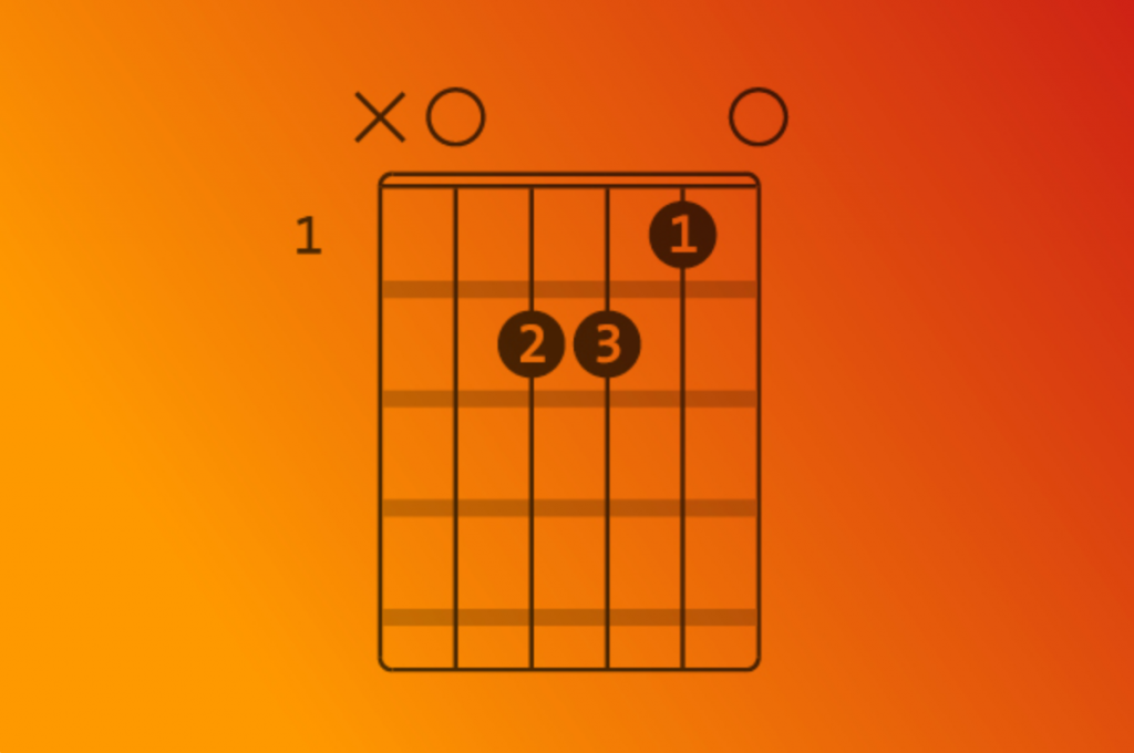 How to play an Am chord explained in three simple steps