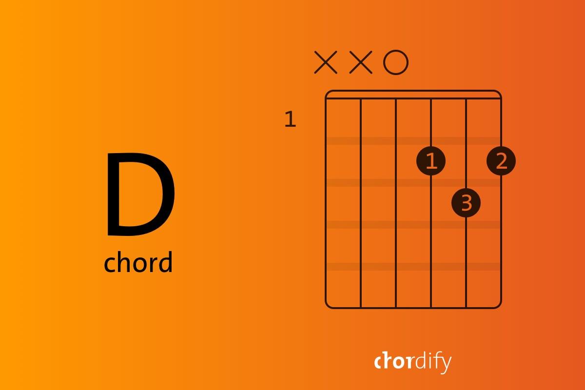 Open D chord