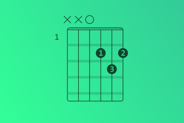 How to play the D chord? We explain it to you in three simple steps