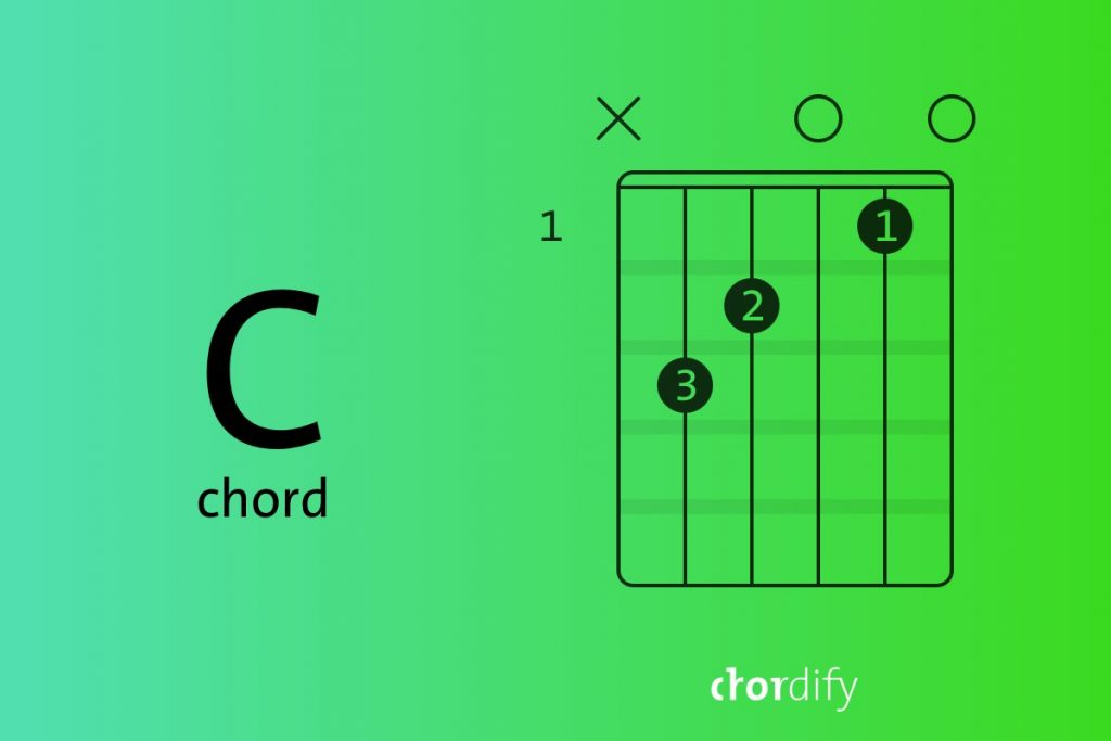 C chord for guitar