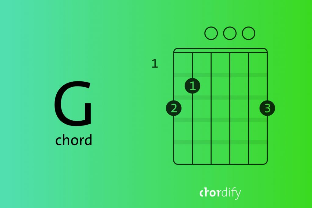 Instant chords for any song - Chordify
