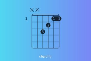 Where's the groove at? F major - Chord of the week