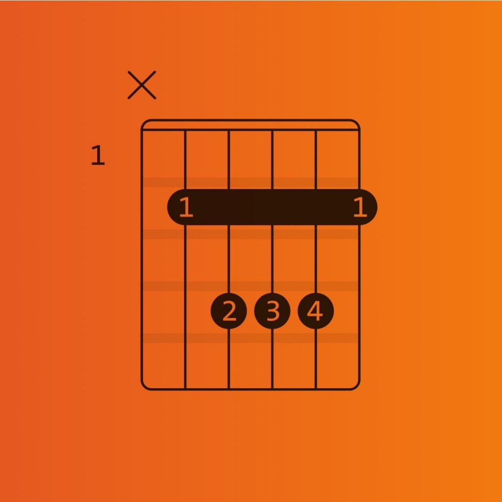 How to play a B chord explained in three simple steps   Chordify