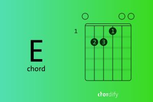 How to play an E chord in three simple steps