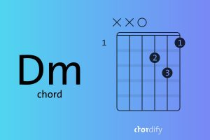 How to play a Dm chord on guitar explained in three simple steps