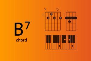 B7 chord explained on piano, guitar and ukulele