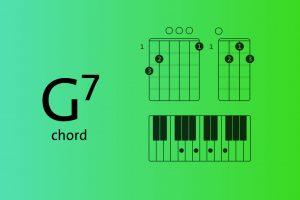 G7 chord explained for piano, ukulele and guitar