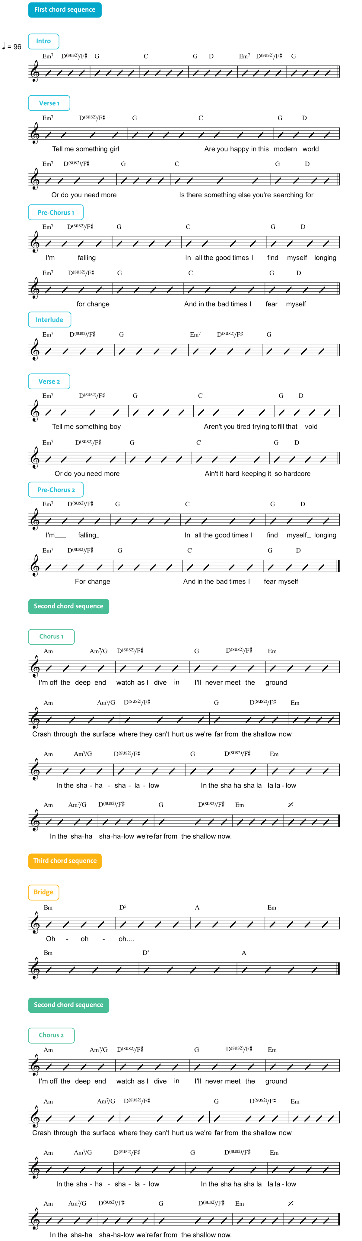 """Figure 19: """"Shallow"""" on guitar entire song with lyrics"""
