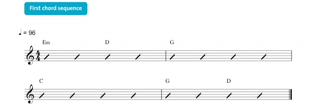 Lady Gaga Bradley Cooper Shallow Chords Figure3