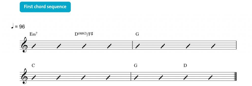 Lady Gaga Bradley Cooper Shallow Chords Figure11