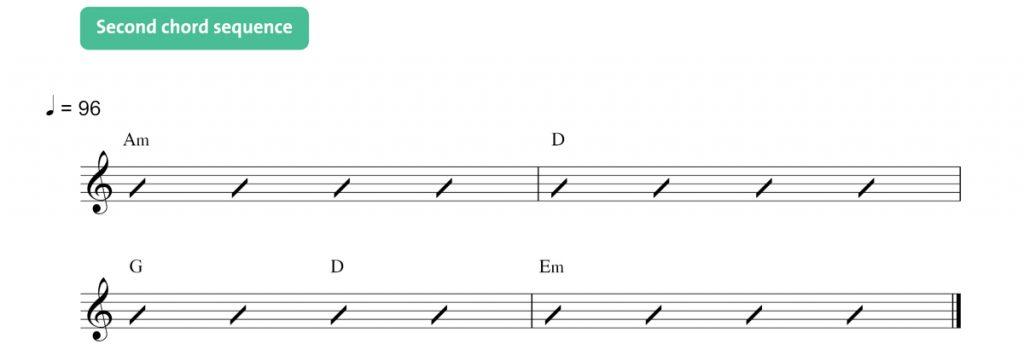 Lady Gaga Bradley Cooper Shallow Chords Figure5