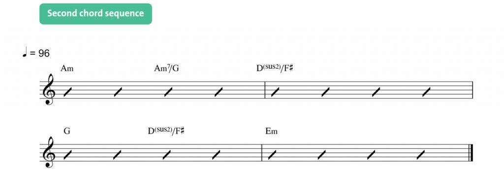 Lady Gaga Bradley Cooper Shallow Chords Figure15