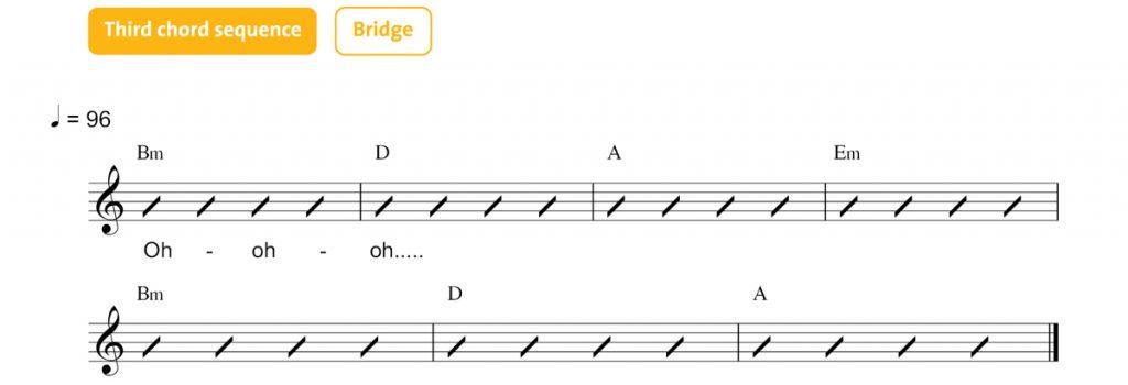 Lady Gaga Bradley Cooper Shallow Chords Figure8