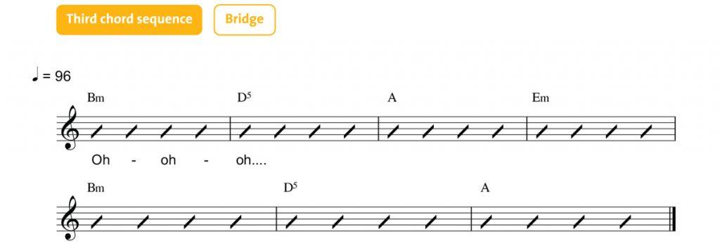 Lady Gaga Bradley Cooper Shallow Chords Figure18