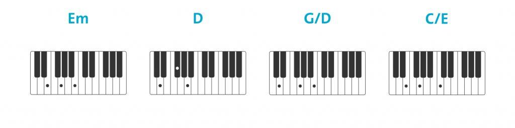 Lady Gaga Bradley Cooper Shallow Chords Figure2