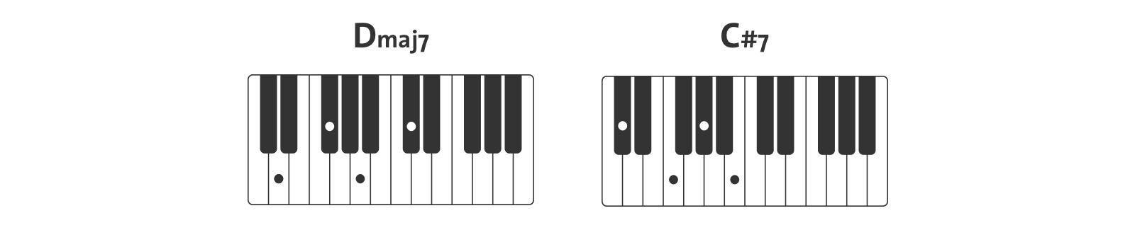 piano chords Billie Eilish