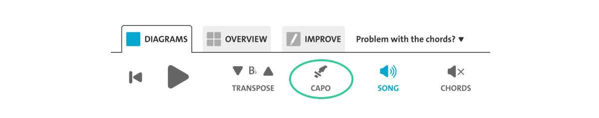 Capo Chordify Premium